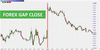 La stratégie Forex Gap Close
