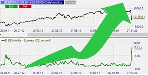 La volatilité du Dax au plus haut depuis 10 ans