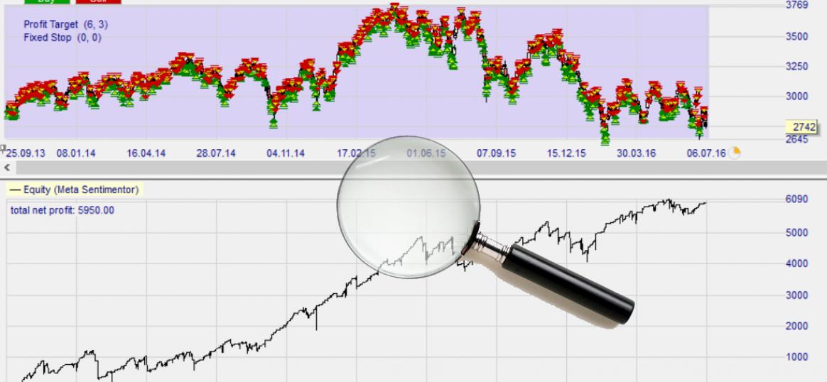Effectuer des backtests sur une stratégie de trading avec NanoTrader