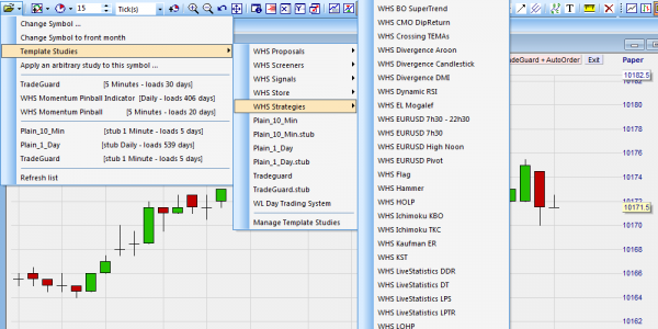nouvelles strategies de trading